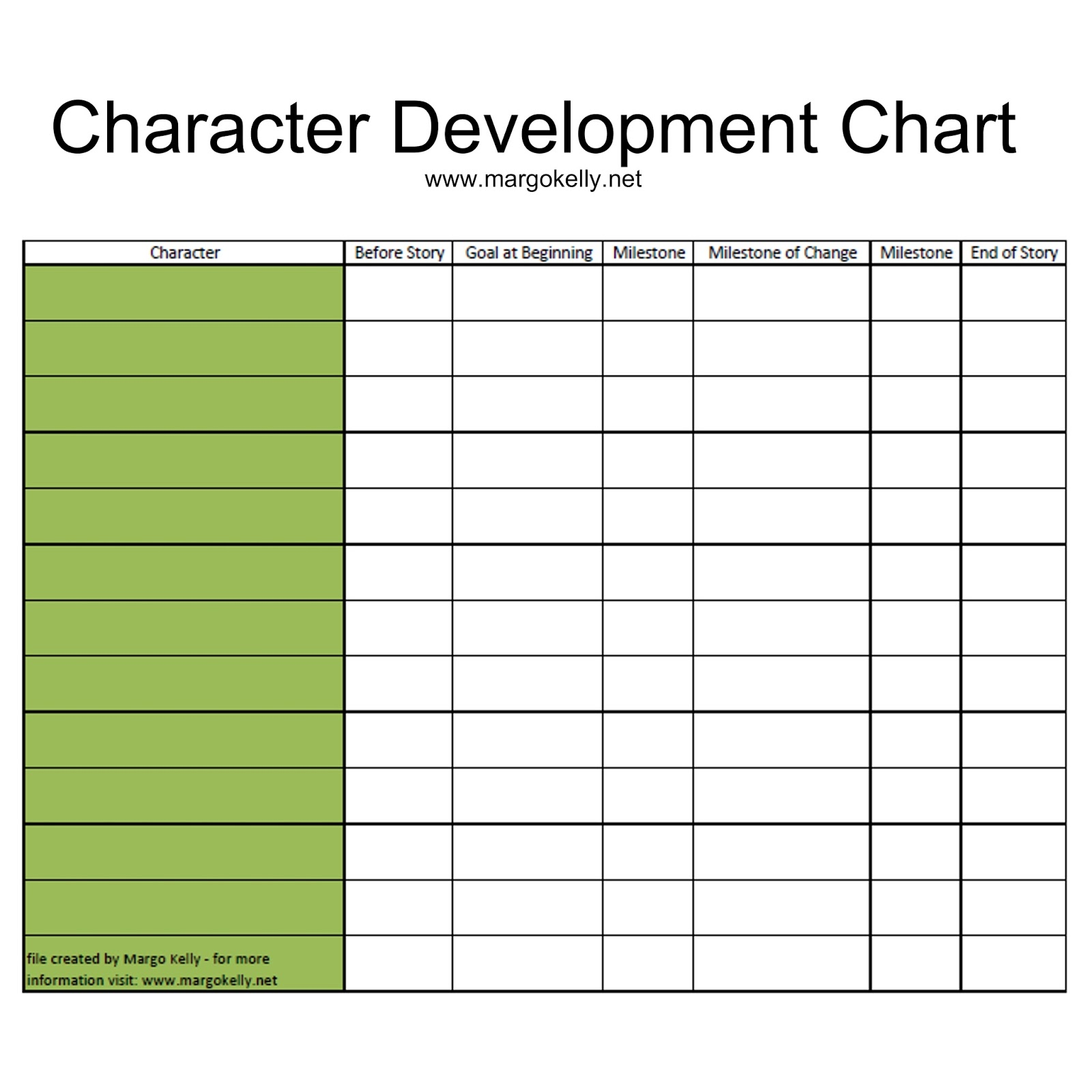 character development essay questions Over 1000 character development questions and surveys to help you create your characters.