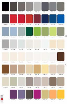 Contoh HPL motif solid color warna