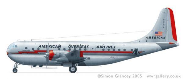 Pesawat Terbesar  Yang Pernah Diciptakan Didunia