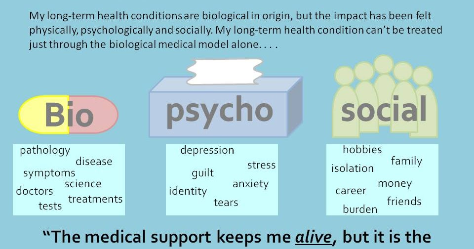 the patient patient the biopsychosocial model of disease