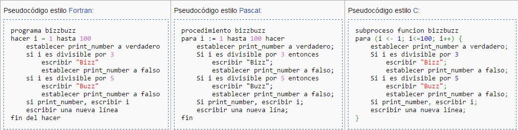 Algoritmos diagramas de flujo y pseudocodigo este es un ejemplo de pseudocdigo para el juego matemtico bizz buzz ccuart Gallery