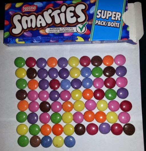 Students Can Count The Number Of Smarties In Each Size Box And Then Determine Cost Per Smartie With A Graph Or Table