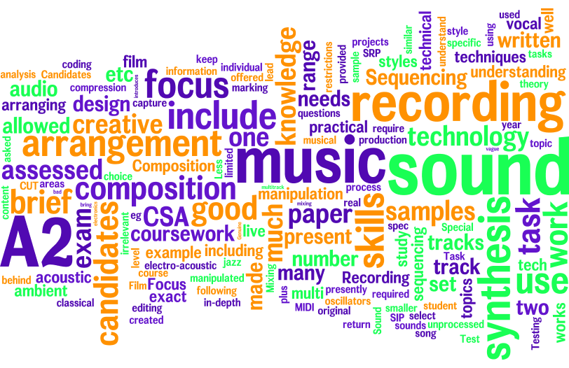 a-level music technology reform - ofqual - survey results