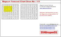 Magnum Forecast Chart Draw No. 111