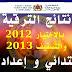 عاجـــــــل: نتائج الترقية بالاختيار 2012 والتسقيف 2013 ( ابتدائي و اعدادي )