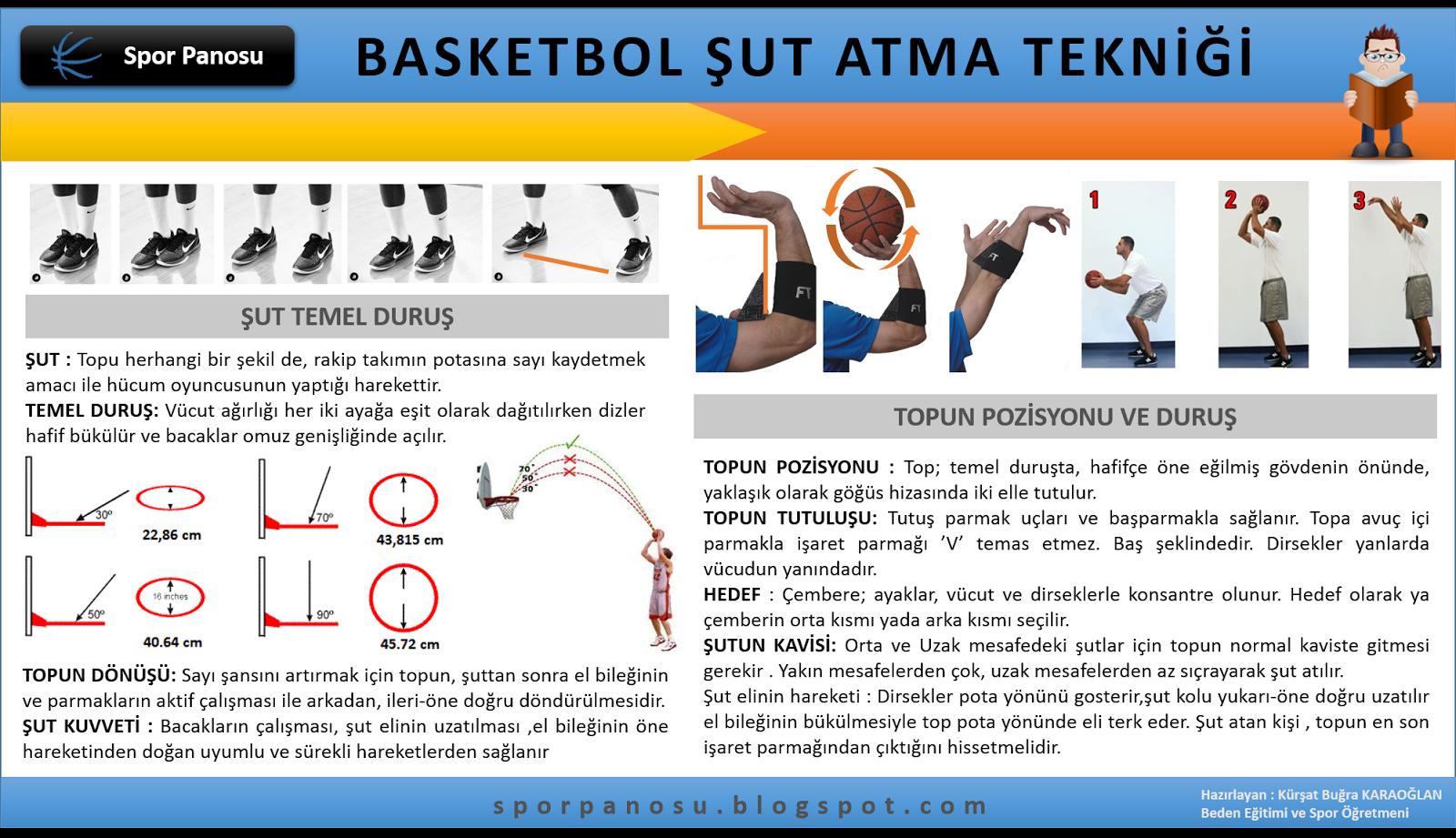 Basketbol Atış Teknikleri resimli