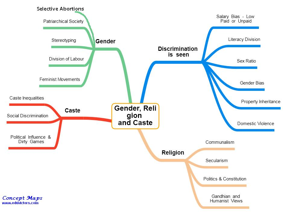 the concept of gender and sex in a social system Definitions related to sexual orientation and gender diversity in apa  documents terms related  concept gender concept: an understanding of the  socially constructed distinction between male and  dichotomous sex structure  through.