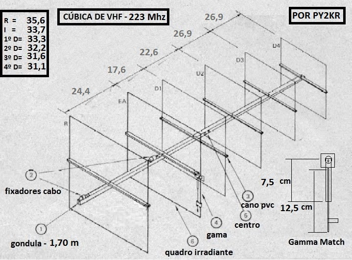 ANTENA CUBICA PARA 220 MHZ