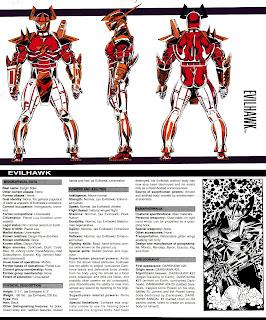 Halcon Maligno (ficha marvel comics)