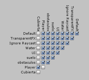 matriz de colisiones