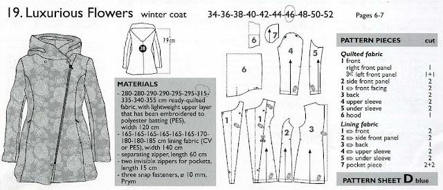 Zimnjaja-kurtka-handmade-google