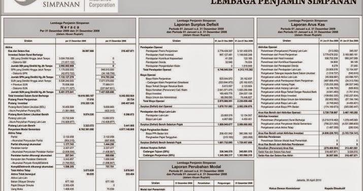 manajemen keuangan essay Read this full essay on manajemen keuangan laporan keuangan dan  analisis laporan keuangan laporan keuangan merupakan salah satu.
