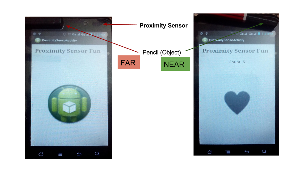 Android Concepts: Proximity Sensor in Android Part-2