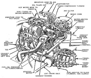 16 hp vanguard ohv wiring diagram with Kohler V Twin Engine on Briggs And Stratton 18 Hp Vanguard Engine Diagram Html together with Kohler V Twin Engine in addition Carbfuel furthermore 380400 additionally Direct Tv Cable Connection Diagram.