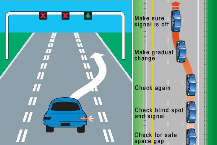 Check the following tutorial and avoid the most common errors while changing lanes: