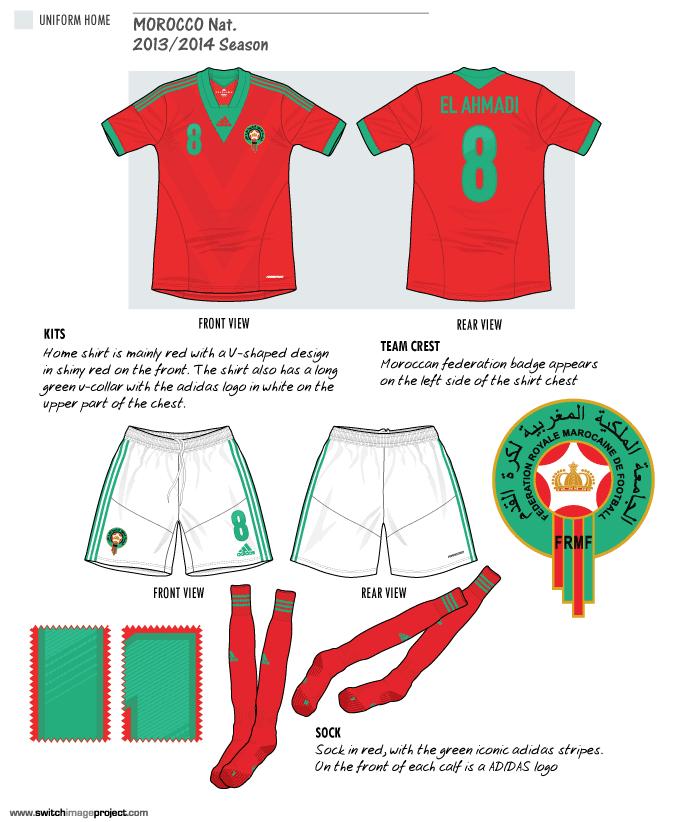 Morocco Soccer Team 2013