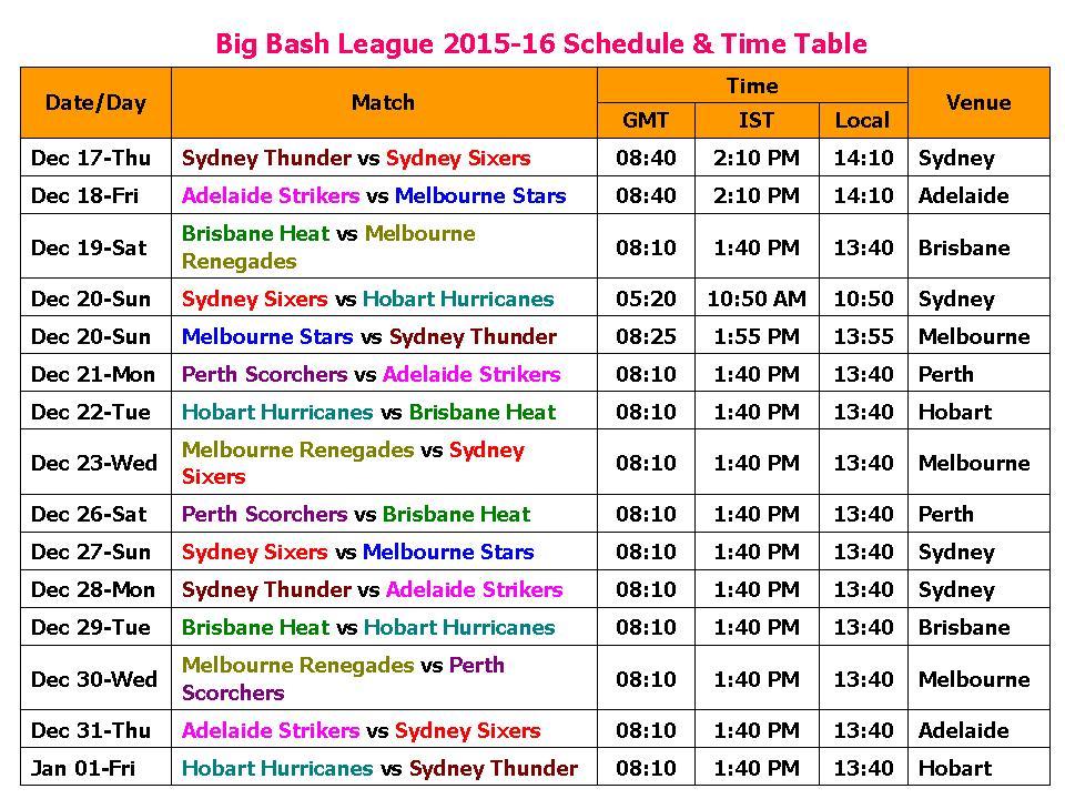 icc t20 world cup 2016 schedule venue find icc world