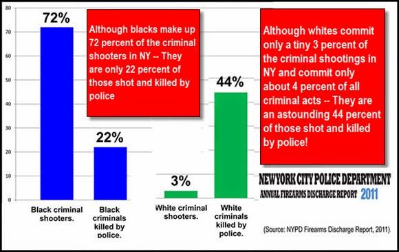 O verdadeiro horrível assassinato racista em massa na América – Não! Não é contra os negros!