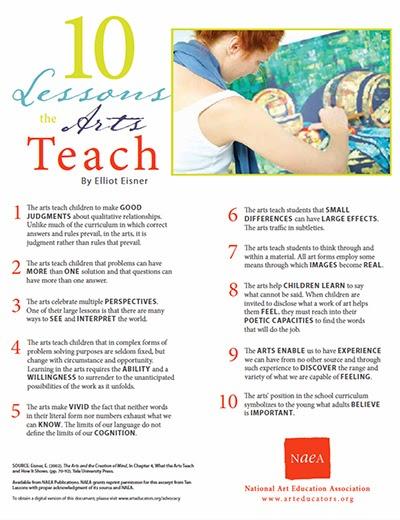 10 LESSONS - E. EISNER
