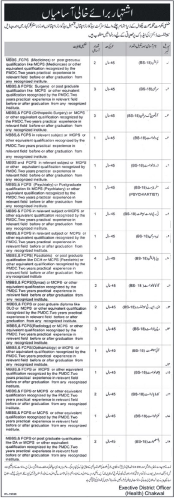Specialist Doctors BPS-18 Jobs in District Chakwal for Different Fields.