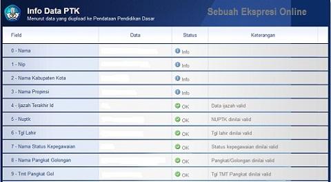Cek Verifikasi Data Guru/PTK di P2TK Dikdas Kemdikbud