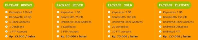 aneka hosting web hosting murah terbaik di indonesia