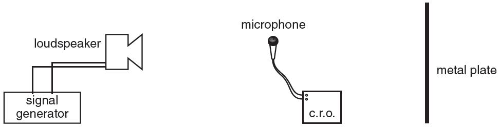 Physics apparatus help?