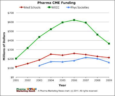 coutnerfeit pharmaceutical who percent pdf