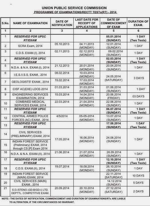 Download UPSC Calendar of Examinations - 2014