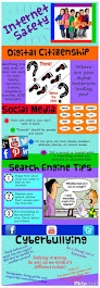 Be safe Online. Manners do Matter!
