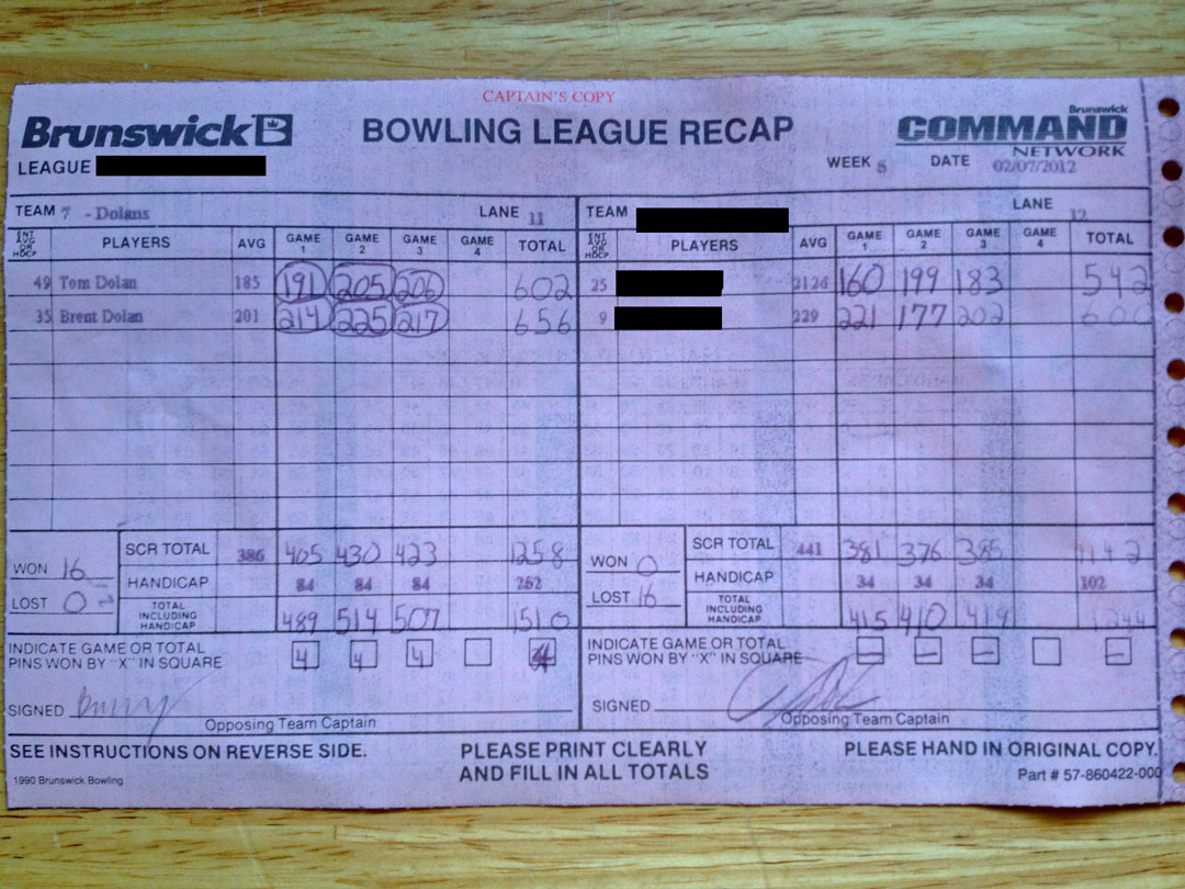 graphic regarding Printable Bowling League Recap Sheets named Alltenback Bowling Blog site: Tremendous Bowl and Tremendous Bowling perfectly