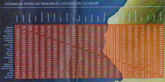 distancia entre ciudades ecuador