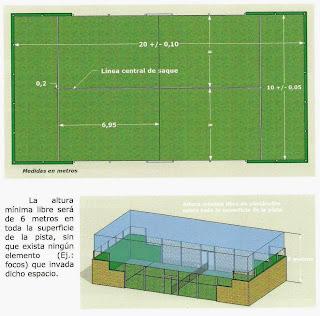 Imagen de algunas medidas de la pista de pádel, así como de la altura libre