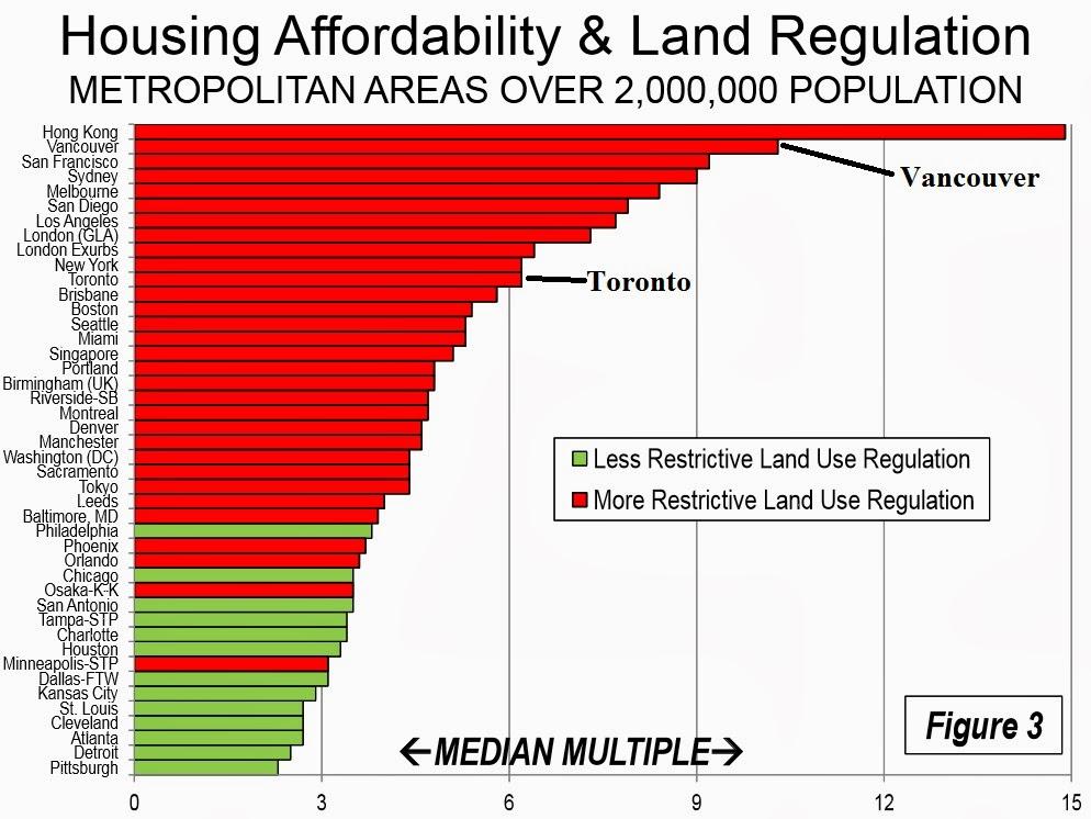 demographia affordability index 2014