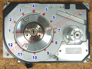 Silnik BLDC trójfazowy o czterokrotnej ilości biegunów magnetycznych.
