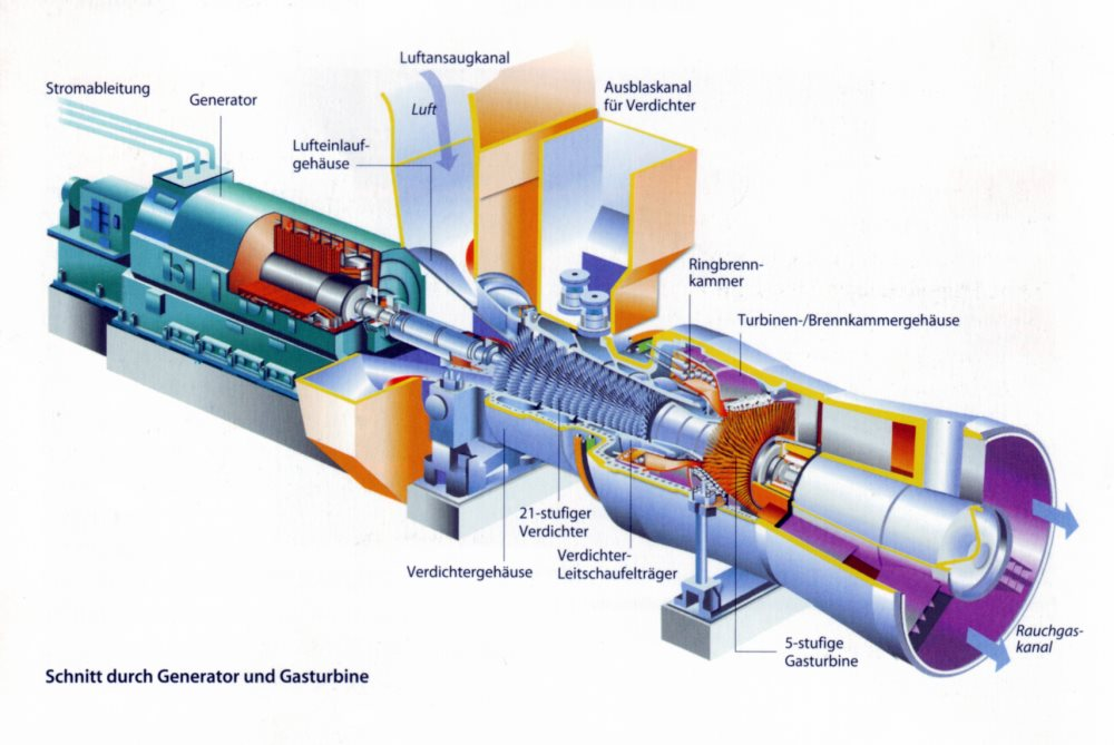 Developments of Gas Turbine Combustors for Air-Blown and Oxygen