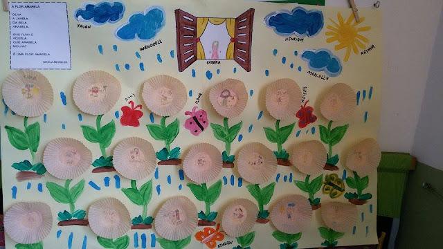 Painel Primavera Construção Coletiva Poema A flor amarela Cecília Meireles