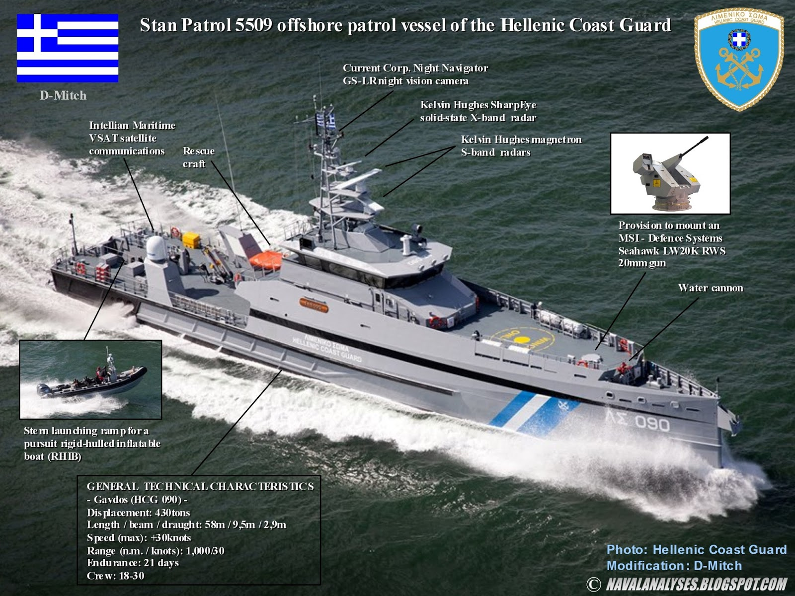 most heavily armed coast guard ship