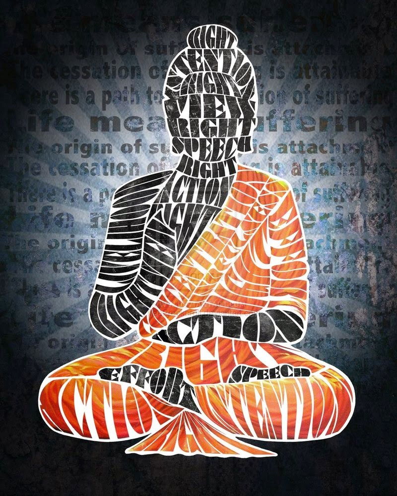 how to start practicing buddhism