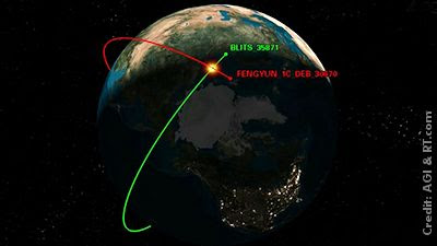 Russian Satellite Hit By &#8216;Space Junk&#8217; From Destroyed Chinese Spacecraft 3-9-2013