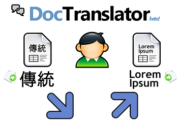OnlineDocTranslator.com- Translate Any Documents Quickly