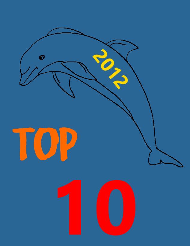 Top Ten I 10 Articoli Pi 249 Letti Nel 2012 Prova Virus