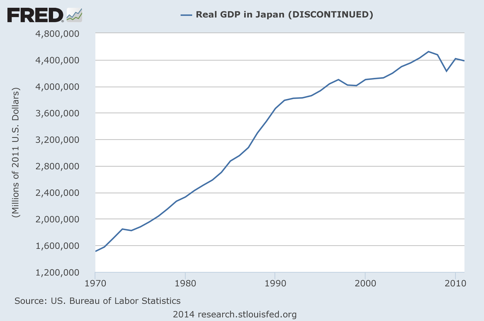 world economic recession essay The great depression was a period of unprecedented decline in economic activity it is generally agreed to have occurred between 1929 and 1939.
