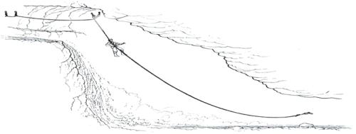 Pendulum pada caving