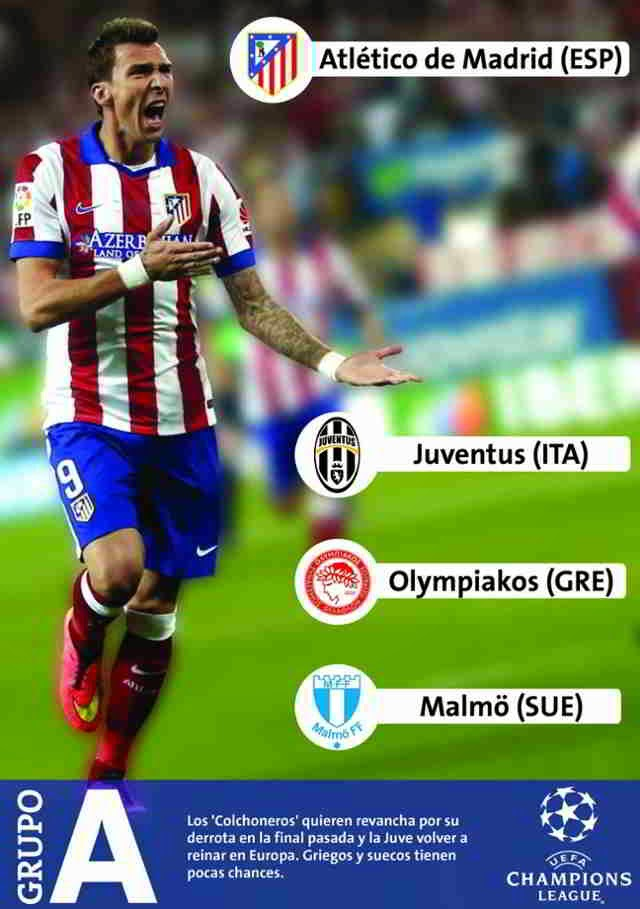 UEFA Champions League Grupo A