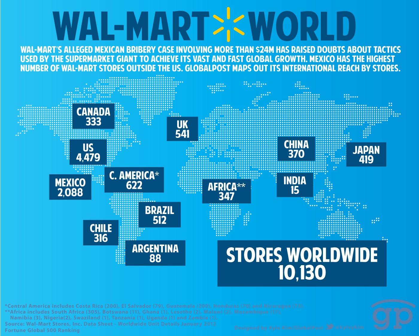 Walmart World Map Timekeeperwatches - Us map poster walmart