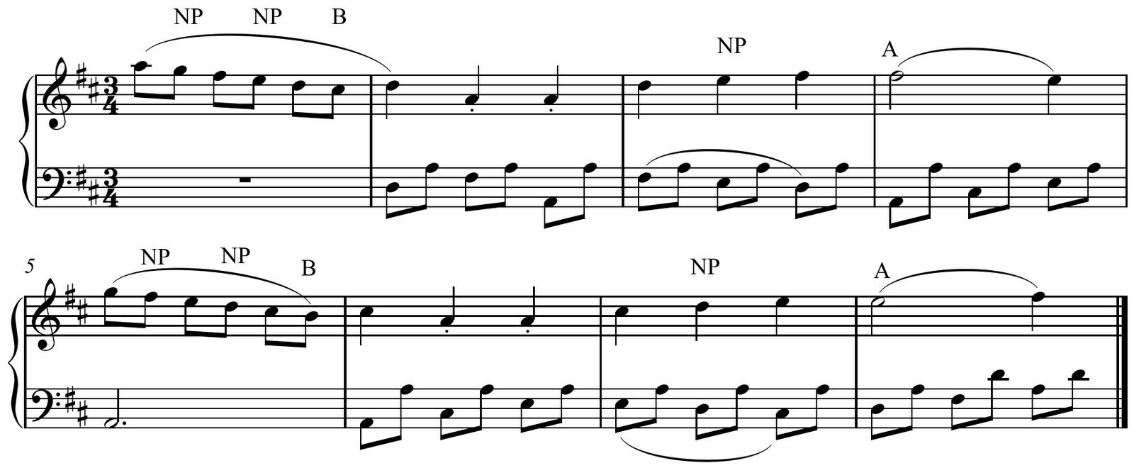 Composición}: Creación de melodías: consejos para el minuetto 2