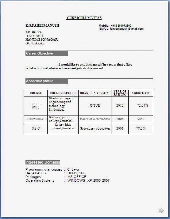 wipro bpo resume format in california