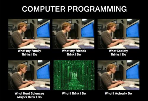 Computer Programming writemyessay.com