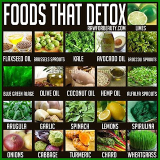 detox archives natural cures not medicinenatural cures not medicine getting your body used to a new schedule 320x320